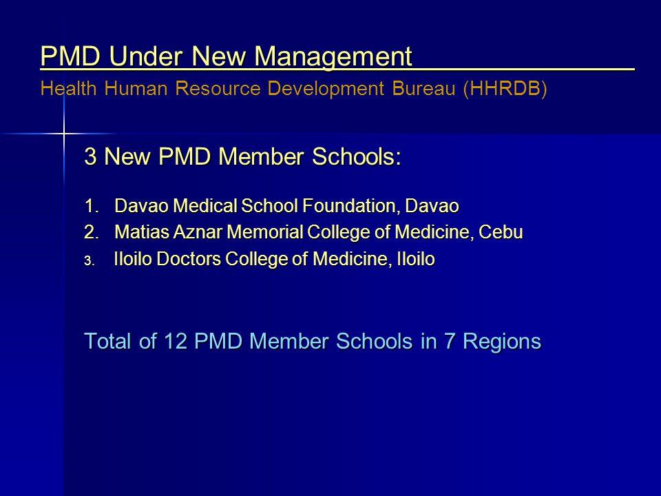 3 New PMD Member Schools: 1. Davao Medical School Foundation, Davao 2. Matias Aznar Memorial College of Medicine, Cebu 3. Iloilo Doctors College of Me
