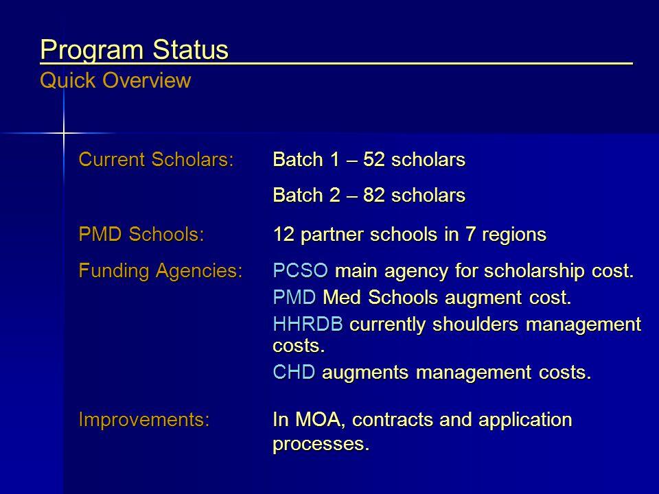 Program Status Program Status Quick Overview Current Scholars: Batch 1 – 52 scholars Batch 2 – 82 scholars Batch 2 – 82 scholars PMD Schools: 12 partn