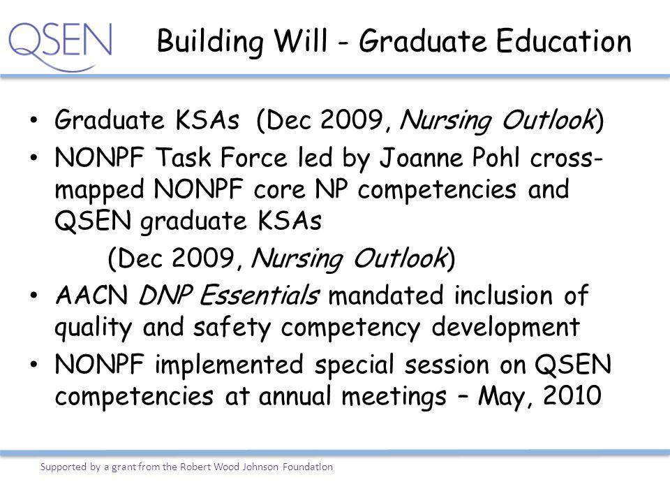Building Will - Graduate Education Graduate KSAs (Dec 2009, Nursing Outlook) NONPF Task Force led by Joanne Pohl cross- mapped NONPF core NP competenc