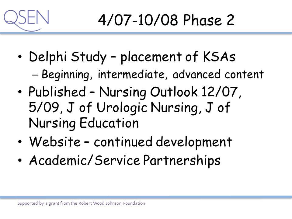 4/07-10/08 Phase 2 Delphi Study – placement of KSAs – Beginning, intermediate, advanced content Published – Nursing Outlook 12/07, 5/09, J of Urologic