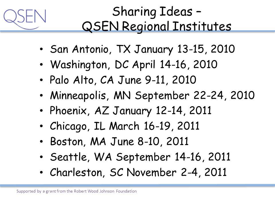 Sharing Ideas – QSEN Regional Institutes San Antonio, TX January 13-15, 2010 Washington, DC April 14-16, 2010 Palo Alto, CA June 9-11, 2010 Minneapoli