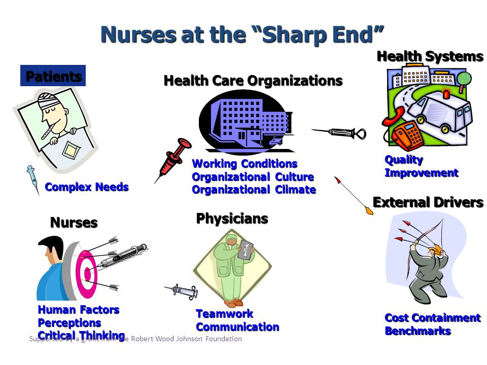 Root Cause Information for Infection-related Events Reviewed by The Joint Commission 2004 through Fourth Quarter 2010 (N=122) The majority of events have multiple root causes Leadership61 Communication60 Surveillance, Prevent.