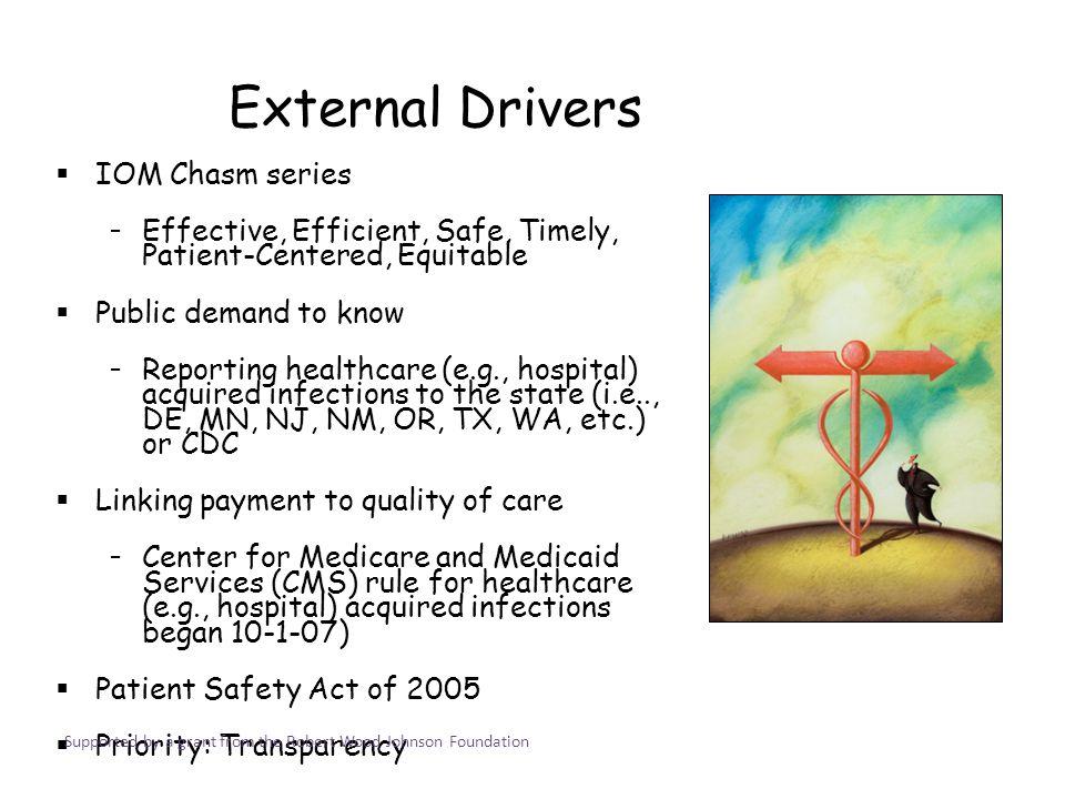 Sharing Ideas – QSEN Regional Institutes San Antonio, TX January 13-15, 2010 Washington, DC April 14-16, 2010 Palo Alto, CA June 9-11, 2010 Minneapolis, MN September 22-24, 2010 Phoenix, AZ January 12-14, 2011 Chicago, IL March 16-19, 2011 Boston, MA June 8-10, 2011 Seattle, WA September 14-16, 2011 Charleston, SC November 2-4, 2011 Supported by a grant from the Robert Wood Johnson Foundation