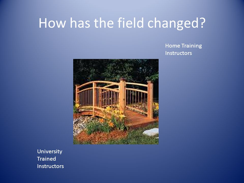 How has the field changed? University Trained Instructors Home Training Instructors