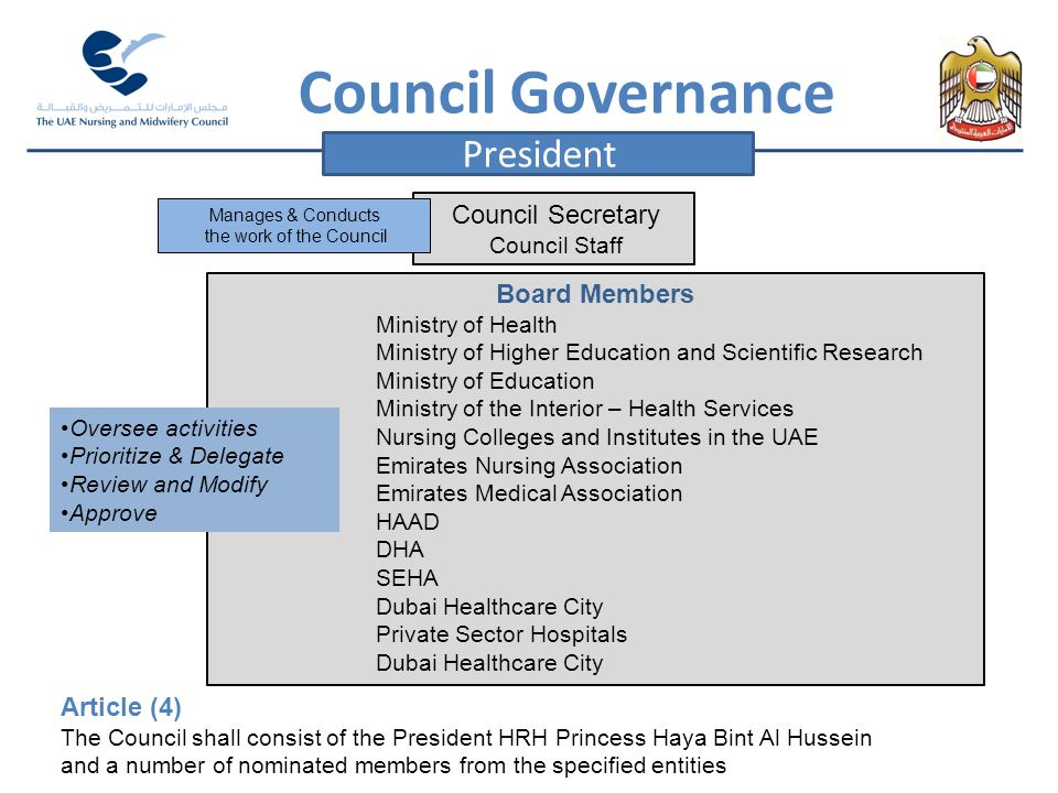 President Council Governance Council Secretary Council Staff Board Members Ministry of Health Ministry of Higher Education and Scientific Research Min