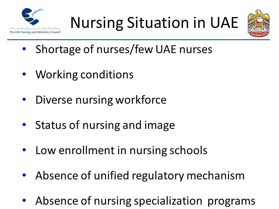 Nursing Situation in UAE Shortage of nurses/few UAE nurses Working conditions Diverse nursing workforce Status of nursing and image Low enrollment in nursing schools Absence of unified regulatory mechanism Absence of nursing specialization programs