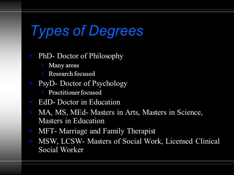 Types of Degrees PhD- Doctor of Philosophy Many areas Research focused PsyD- Doctor of Psychology Practitioner focused EdD- Doctor in Education MA, MS, MEd- Masters in Arts, Masters in Science, Masters in Education MFT- Marriage and Family Therapist MSW, LCSW- Masters of Social Work, Licensed Clinical Social Worker