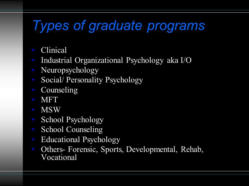 Others Forensic, Sports, Developmental, Rehab, Vocational