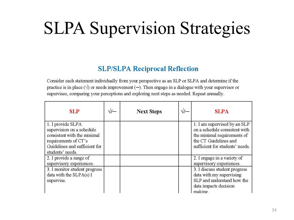 SLPA Supervision Strategies 34