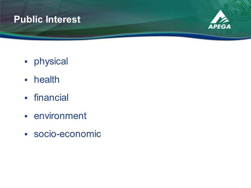  physical  health  financial  environment  socio-economic Public Interest