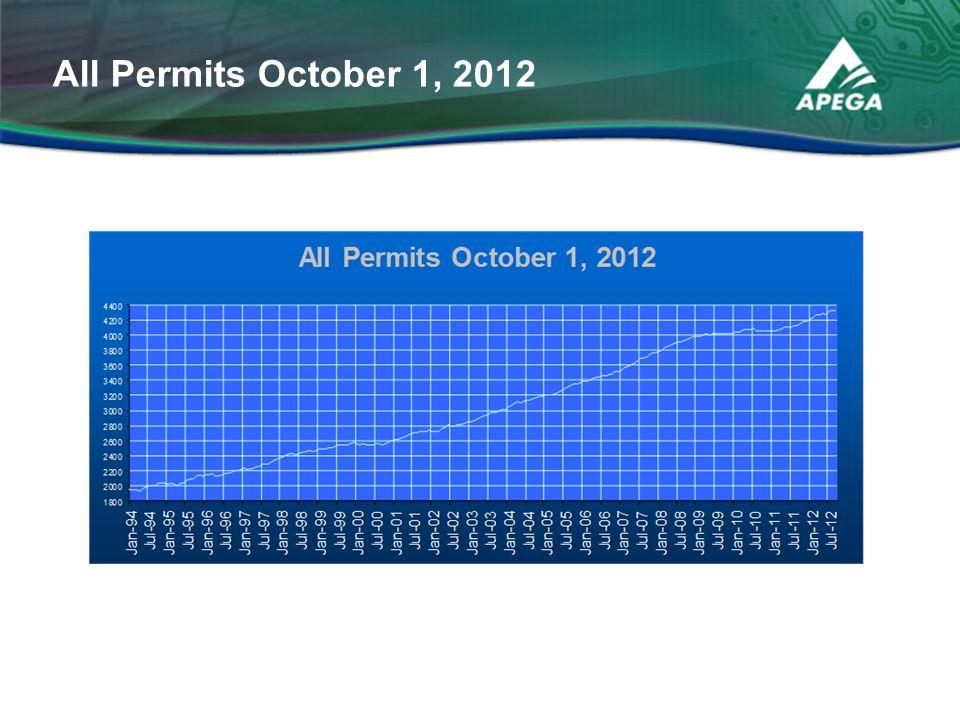 All Permits October 1, 2012