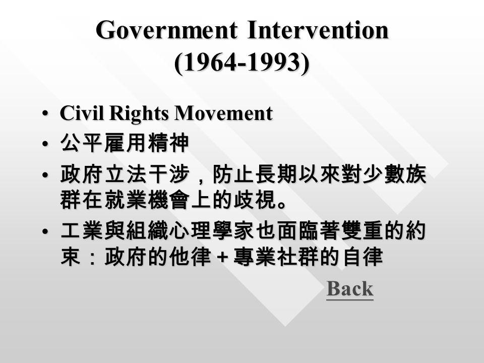 Government Intervention (1964-1993) Civil Rights MovementCivil Rights Movement 公平雇用精神 公平雇用精神 政府立法干涉,防止長期以來對少數族 群在就業機會上的歧視。 政府立法干涉,防止長期以來對少數族 群在就業機會上的歧視。 工業與組織心理學家也面臨著雙重的約 束:政府的他律+專業社群的自律 工業與組織心理學家也面臨著雙重的約 束:政府的他律+專業社群的自律 Back BackBack