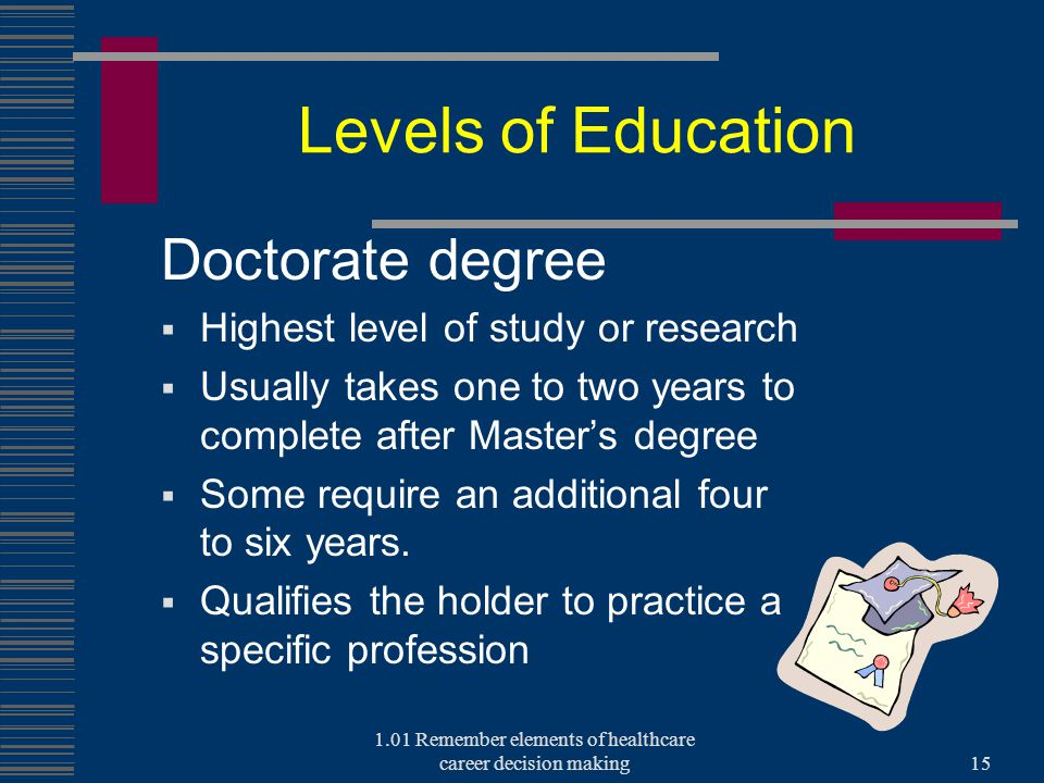 Levels of Education Doctorate degree  Highest level of study or research  Usually takes one to two years to complete after Master's degree  Some require an additional four to six years.