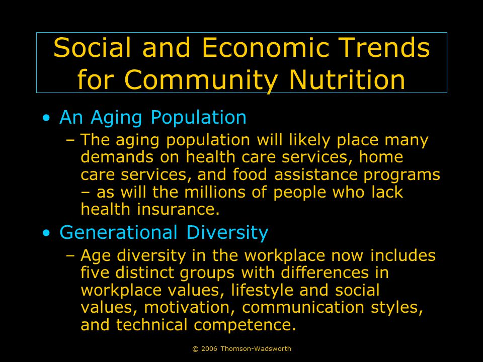 © 2006 Thomson-Wadsworth Social and Economic Trends for Community Nutrition An Aging Population –The aging population will likely place many demands on health care services, home care services, and food assistance programs – as will the millions of people who lack health insurance.
