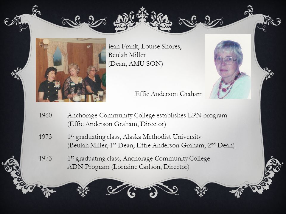 1960Anchorage Community College establishes LPN program (Effie Anderson Graham, Director) 19731 st graduating class, Alaska Methodist University (Beul