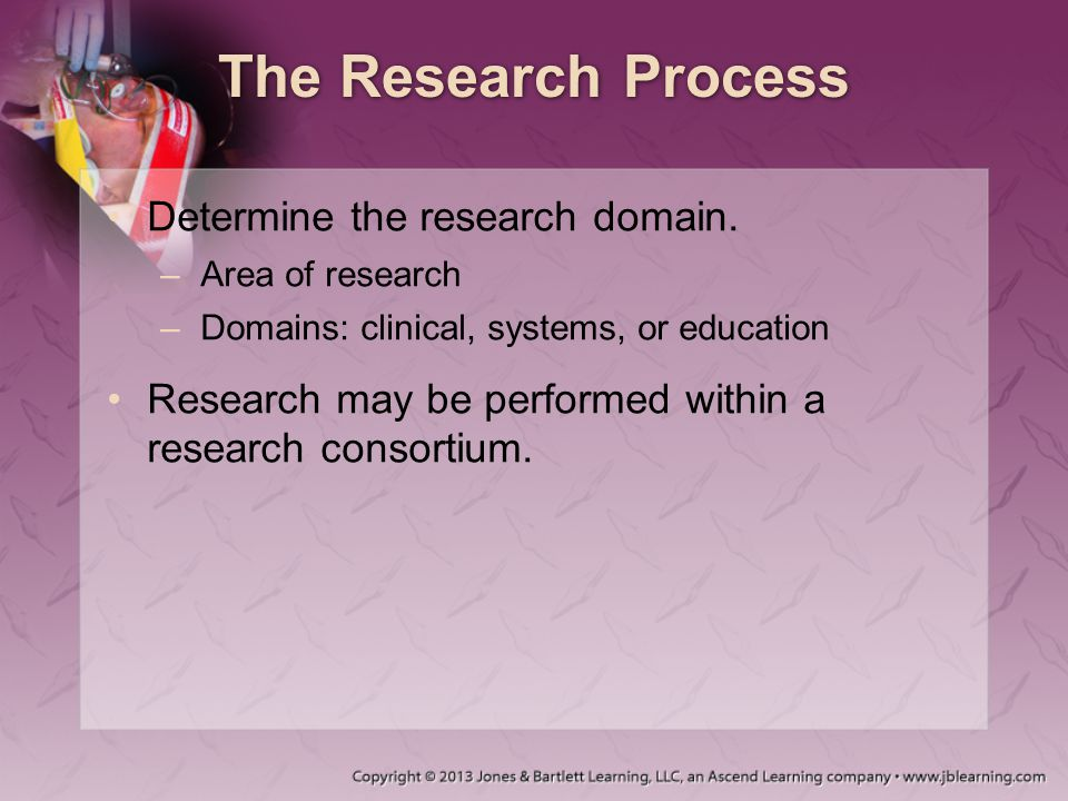 The Research Process Determine the research domain. –Area of research –Domains: clinical, systems, or education Research may be performed within a res