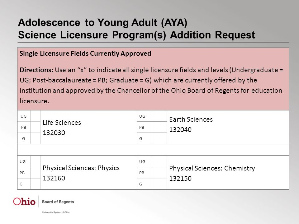 Adolescence to Young Adult (AYA) Science Licensure Program(s) Addition Request Single Licensure Fields Currently Approved Directions: Use an x to indicate all single licensure fields and levels (Undergraduate = UG; Post-baccalaureate = PB; Graduate = G) which are currently offered by the institution and approved by the Chancellor of the Ohio Board of Regents for education licensure.