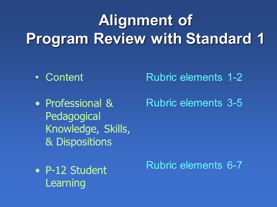 Alignment of Program Review with Standard 1 Content Professional & Pedagogical Knowledge, Skills, & Dispositions P-12 Student Learning Rubric elements 1-2 Rubric elements 3-5 Rubric elements 6-7