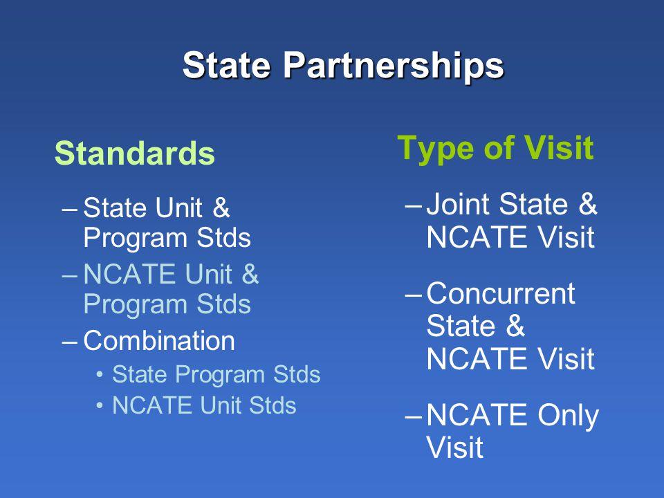 Standards –State Unit & Program Stds –NCATE Unit & Program Stds –Combination State Program Stds NCATE Unit Stds Type of Visit –Joint State & NCATE Visit –Concurrent State & NCATE Visit –NCATE Only Visit