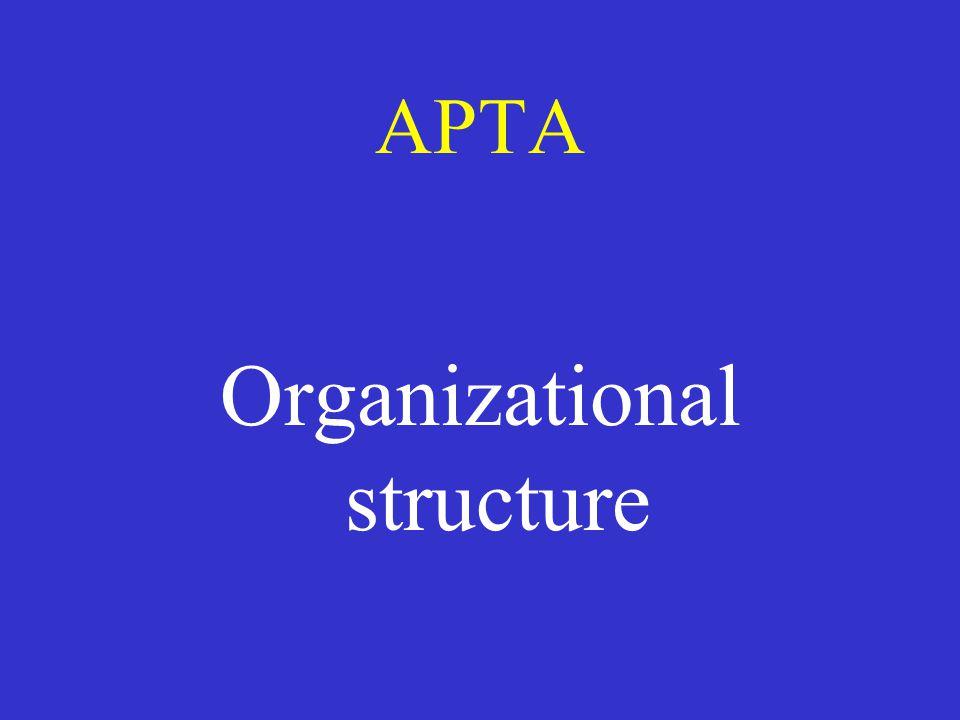 APTA Organizational structure