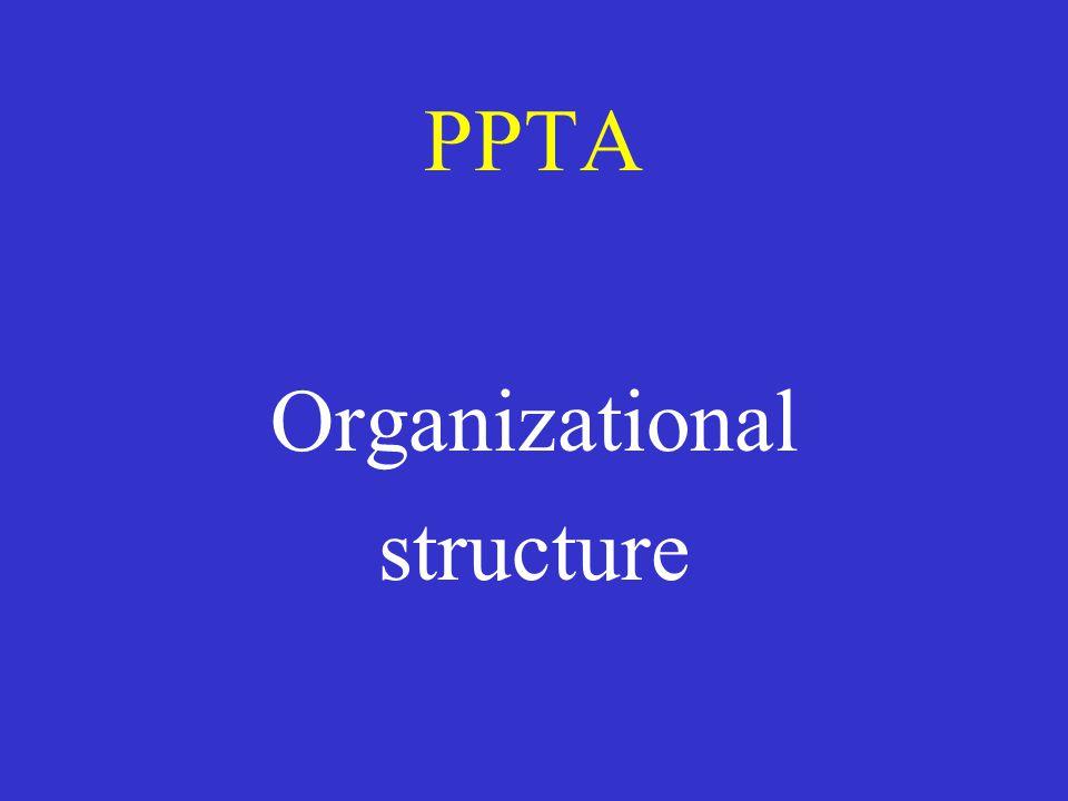 PPTA Organizational structure