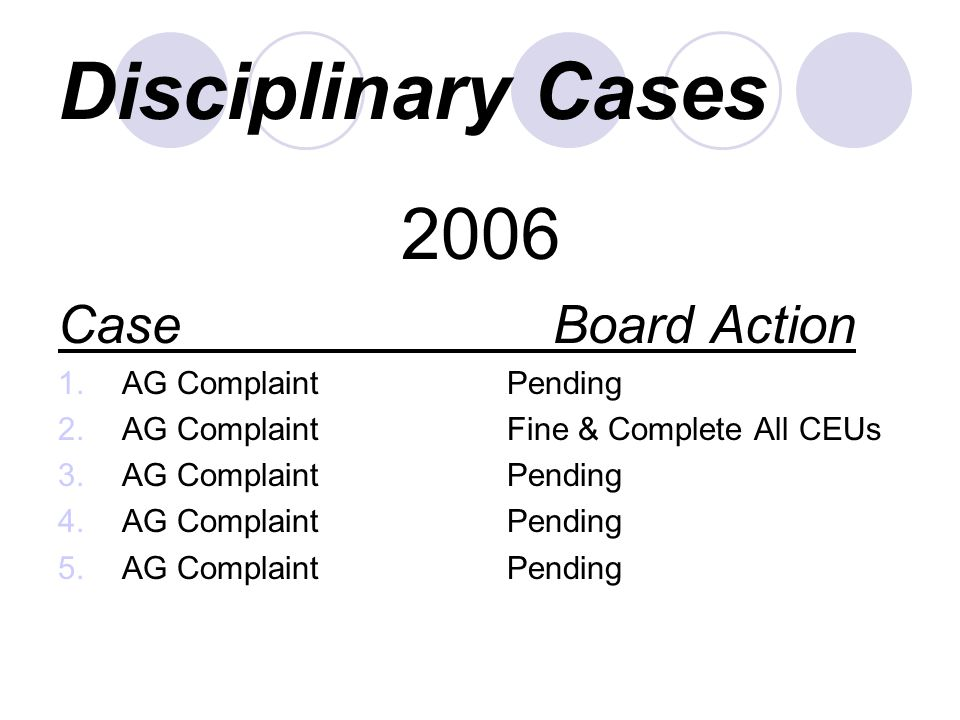 Disciplinary Cases 2006 Case Board Action 1.AG Complaint Pending 2.AG Complaint Fine & Complete All CEUs 3.AG Complaint Pending 4.AG Complaint Pending
