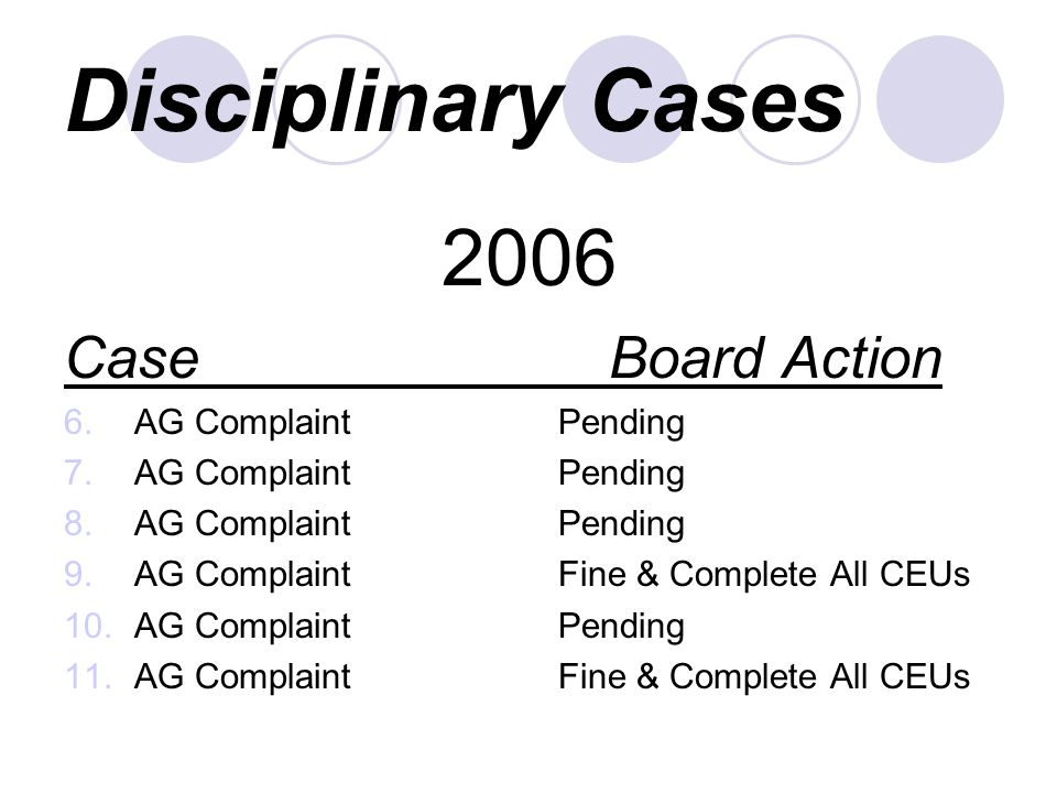 Disciplinary Cases 2006 Case Board Action 6.AG Complaint Pending 7.AG Complaint Pending 8.AG Complaint Pending 9.AG Complaint Fine & Complete All CEUs