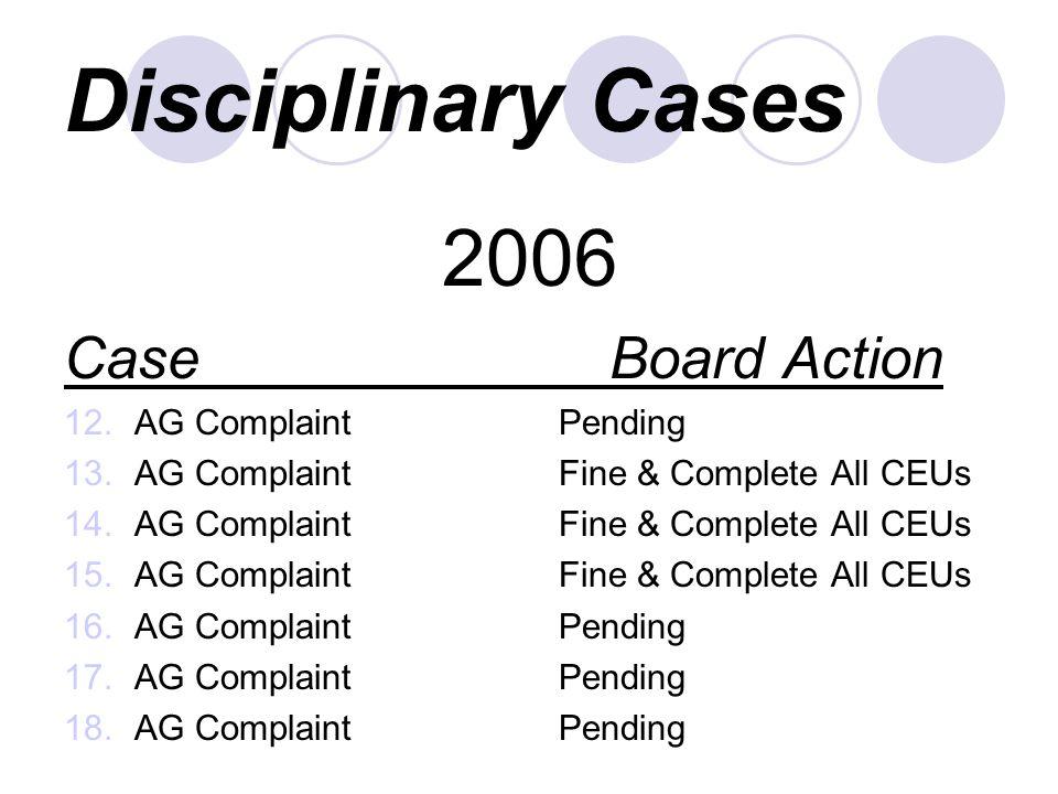 Disciplinary Cases 2006 Case Board Action 12.AG Complaint Pending 13.AG Complaint Fine & Complete All CEUs 14.AG Complaint Fine & Complete All CEUs 15.AG Complaint Fine & Complete All CEUs 16.AG Complaint Pending 17.AG Complaint Pending 18.AG Complaint Pending