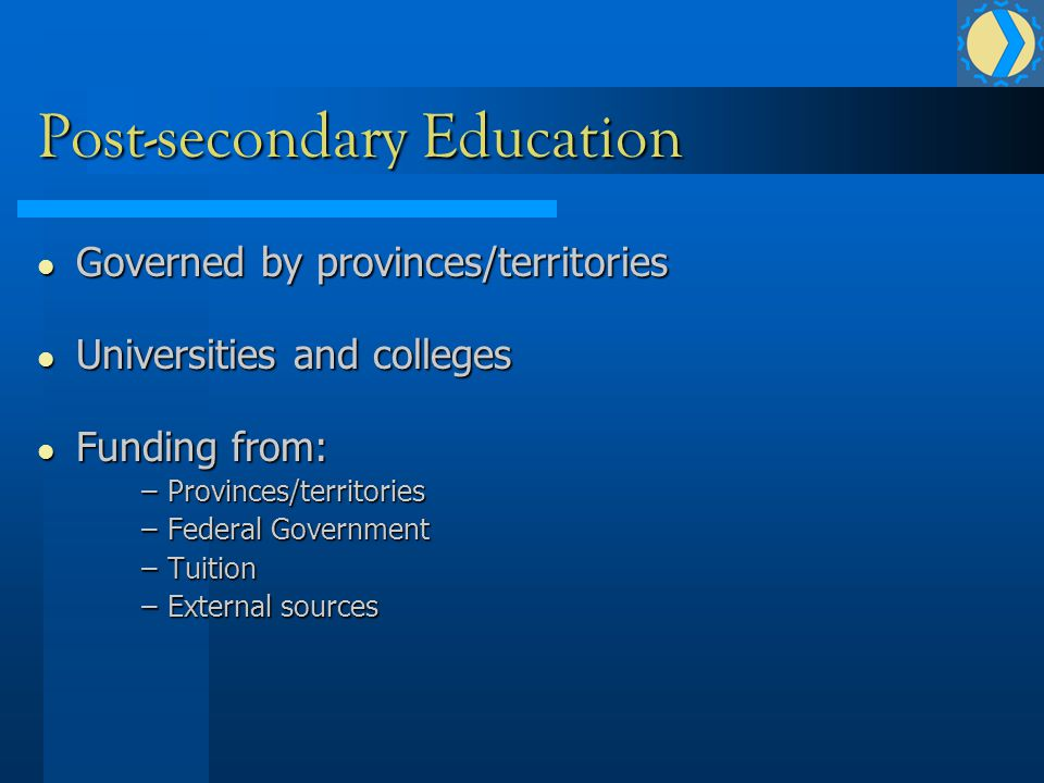 Post-secondary Education Governed by provinces/territories Governed by provinces/territories Universities and colleges Universities and colleges Funding from: Funding from: –Provinces/territories –Federal Government –Tuition –External sources