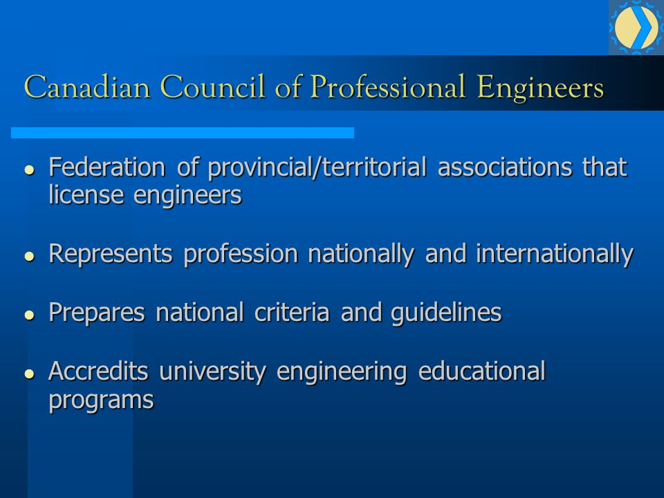 Canadian Council of Professional Engineers Federation of provincial/territorial associations that license engineers Federation of provincial/territorial associations that license engineers Represents profession nationally and internationally Represents profession nationally and internationally Prepares national criteria and guidelines Prepares national criteria and guidelines Accredits university engineering educational programs Accredits university engineering educational programs