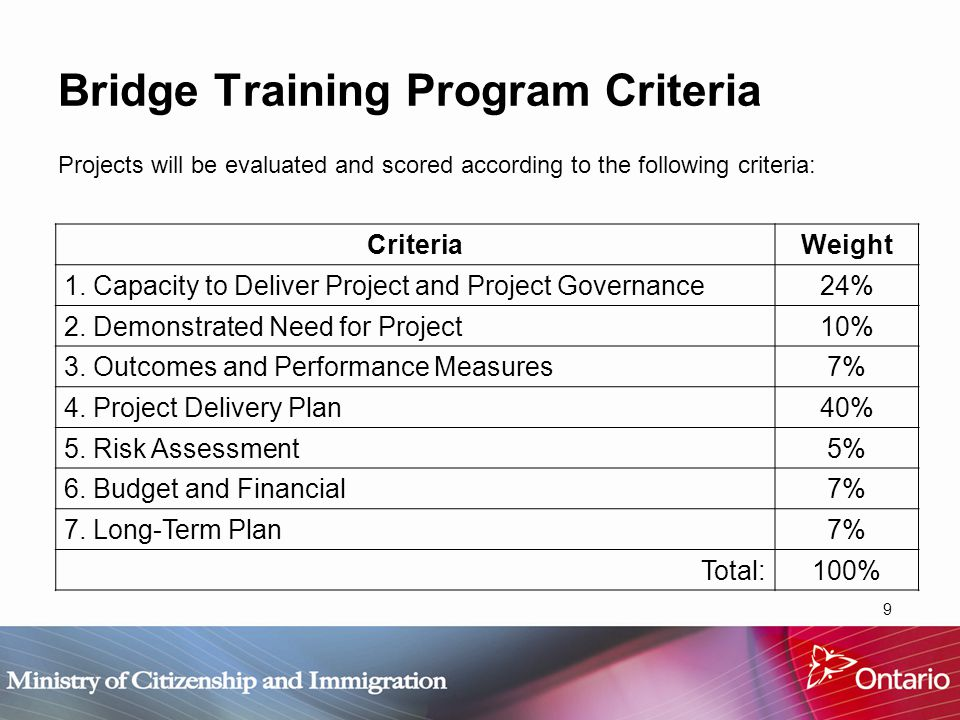 10 The Invitation for Proposals (IFP) Since 2003, the Ontario government has invested more than $180 million in over 220 bridge training programs, to serve about 42,000 internationally trained individuals.