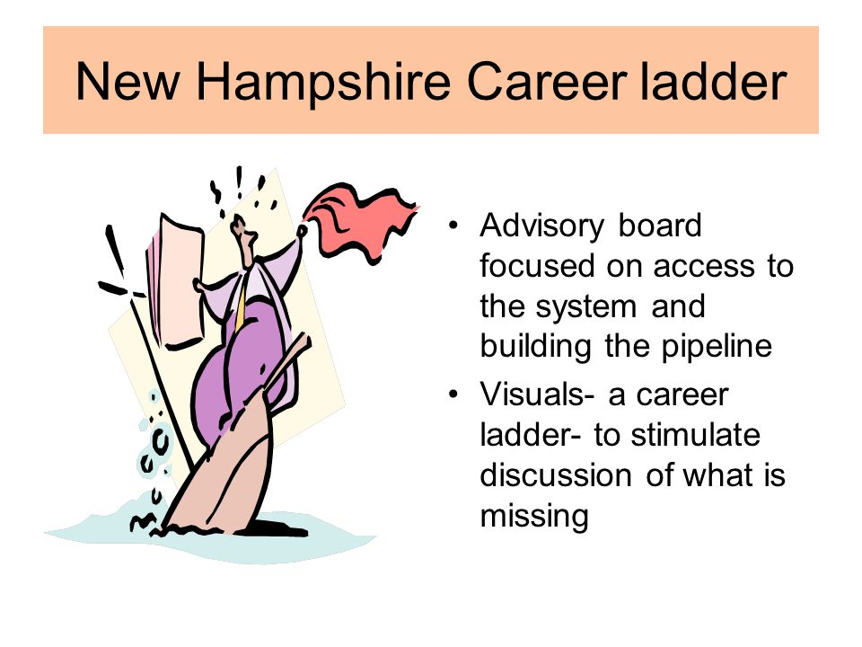 New Hampshire Career ladder Advisory board focused on access to the system and building the pipeline Visuals- a career ladder- to stimulate discussion of what is missing