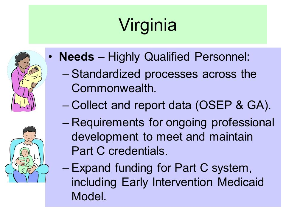 Virginia Needs – Highly Qualified Personnel: –Standardized processes across the Commonwealth.