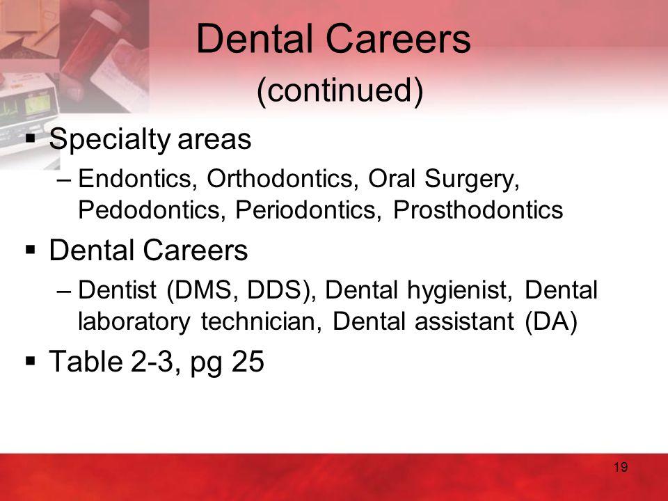 19 Dental Careers (continued)  Specialty areas –Endontics, Orthodontics, Oral Surgery, Pedodontics, Periodontics, Prosthodontics  Dental Careers –De