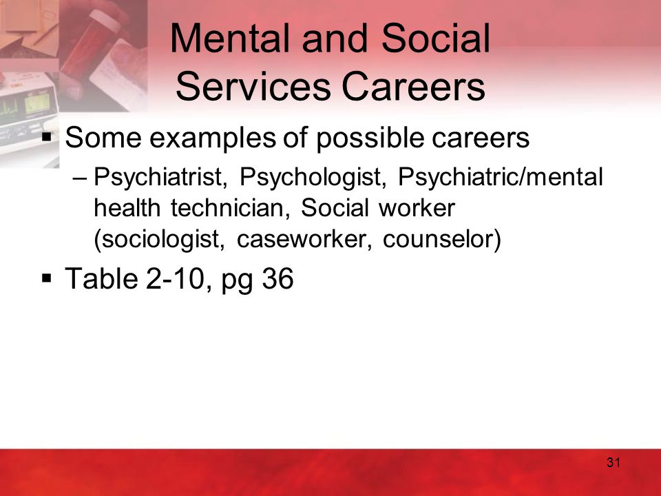 31 Mental and Social Services Careers  Some examples of possible careers –Psychiatrist, Psychologist, Psychiatric/mental health technician, Social wo
