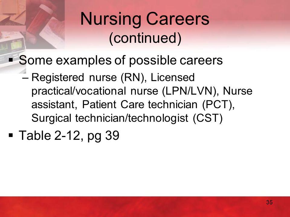 35 Nursing Careers (continued)  Some examples of possible careers –Registered nurse (RN), Licensed practical/vocational nurse (LPN/LVN), Nurse assist