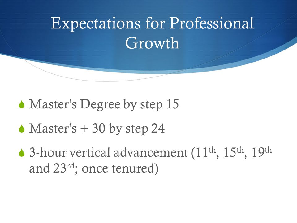 Expectations and Requirements for Professional GrowthExpectations and Requirements for Professional Growth  Master's Degree by step 15  Master's + 30 by step 24  3-hour vertical advancement (11 th, 15 th, 19 th and 23 rd ; once tenured) Expectations for Professional Growth
