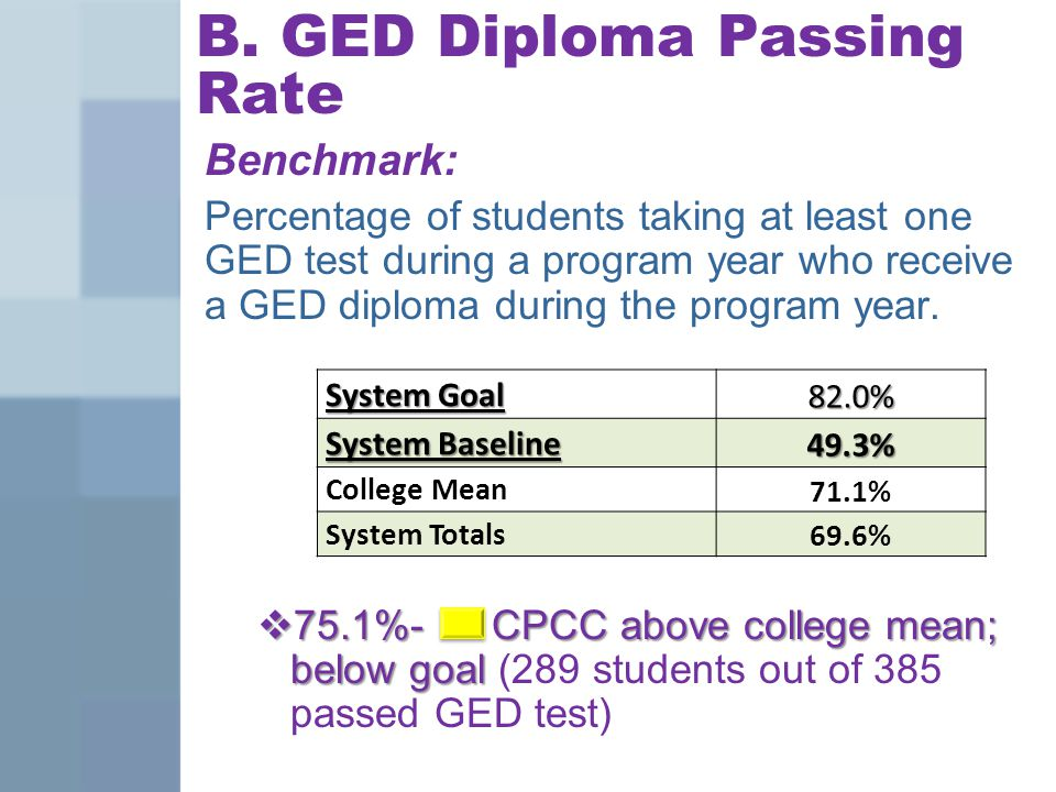 B. GED Diploma Passing Rate Benchmark: Percentage of students taking at least one GED test during a program year who receive a GED diploma during the