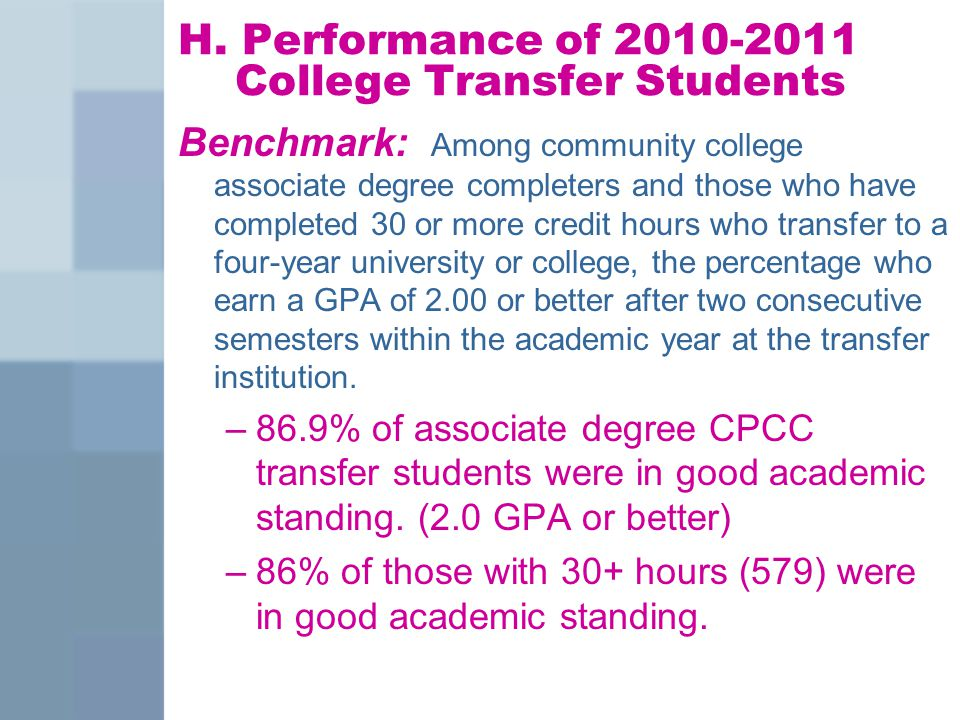 H. Performance of 2010-2011 College Transfer Students Benchmark: Among community college associate degree completers and those who have completed 30 o