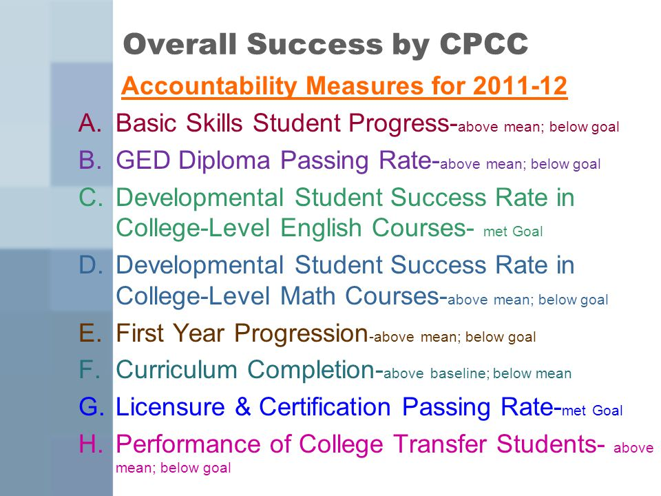 Overall Success by CPCC Accountability Measures for 2011-12 A.Basic Skills Student Progress- above mean; below goal B.GED Diploma Passing Rate- above mean; below goal C.Developmental Student Success Rate in College-Level English Courses- met Goal D.Developmental Student Success Rate in College-Level Math Courses- above mean; below goal E.First Year Progression -above mean; below goal F.Curriculum Completion- above baseline; below mean G.Licensure & Certification Passing Rate- met Goal H.Performance of College Transfer Students- above mean; below goal
