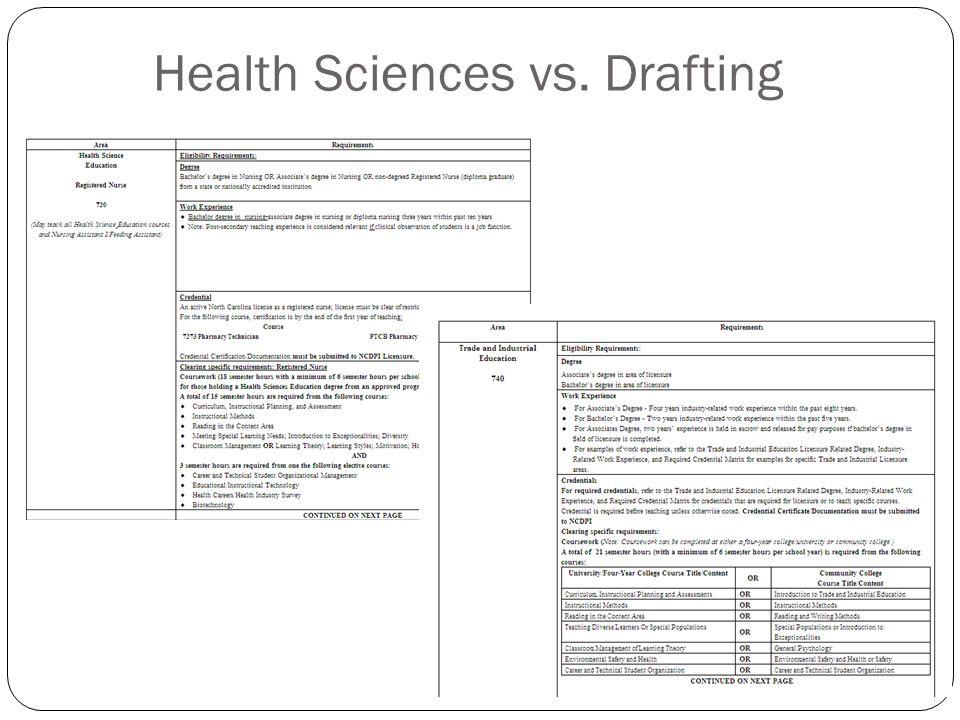 Health Sciences vs. Drafting