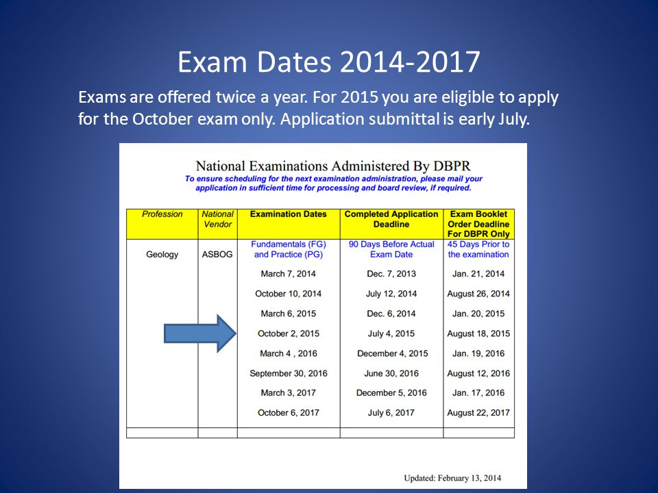 Exam Dates 2014-2017 Exams are offered twice a year.