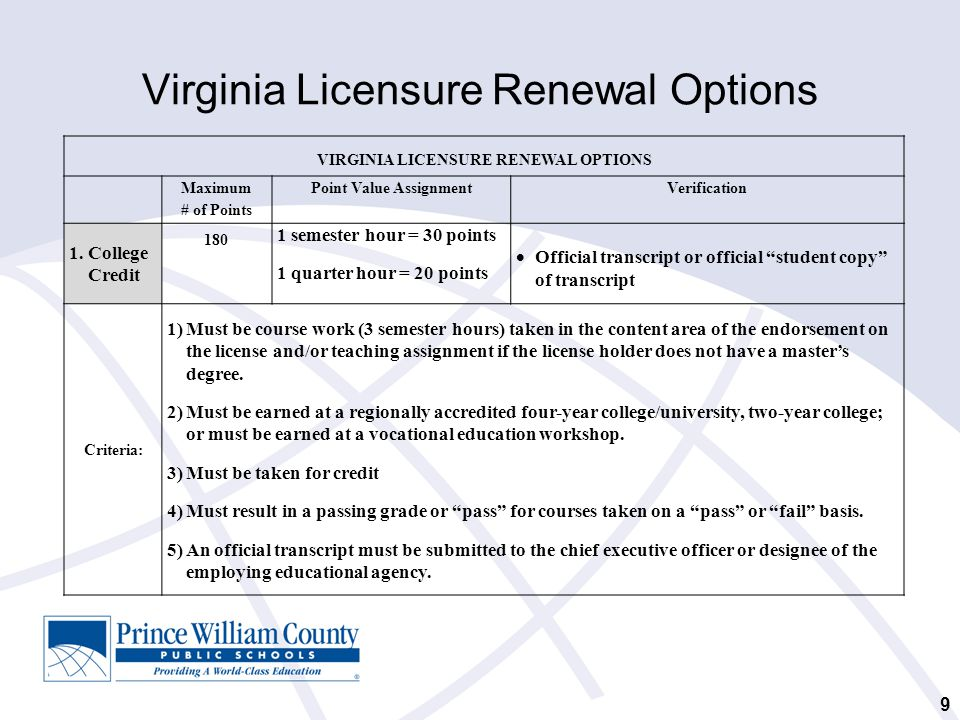 Virginia Licensure Renewal Options 9 VIRGINIA LICENSURE RENEWAL OPTIONS Maximum # of Points Point Value AssignmentVerification 1.College Credit 180 1 semester hour = 30 points 1 quarter hour = 20 points  Official transcript or official student copy of transcript Criteria: 1)Must be course work (3 semester hours) taken in the content area of the endorsement on the license and/or teaching assignment if the license holder does not have a master's degree.