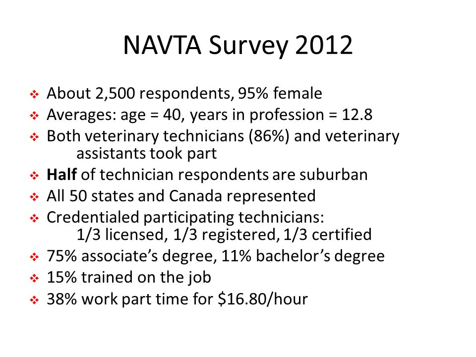 NAVTA Survey 2012  About 2,500 respondents, 95% female  Averages: age = 40, years in profession = 12.8  Both veterinary technicians (86%) and veterinary assistants took part  Half of technician respondents are suburban  All 50 states and Canada represented  Credentialed participating technicians: 1/3 licensed, 1/3 registered, 1/3 certified  75% associate's degree, 11% bachelor's degree  15% trained on the job  38% work part time for $16.80/hour