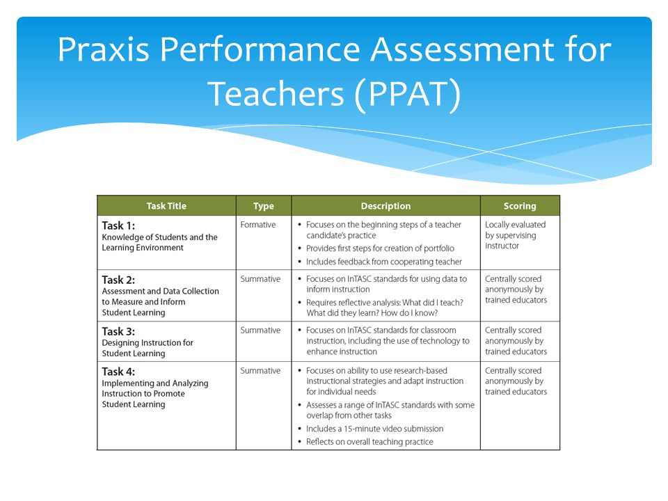 Praxis Performance Assessment for Teachers (PPAT)