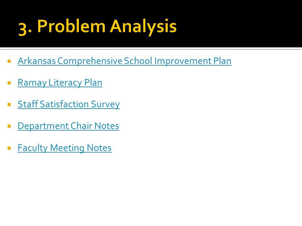  Plan required by district to address achievement gap issues (requirement originates in state legislation).