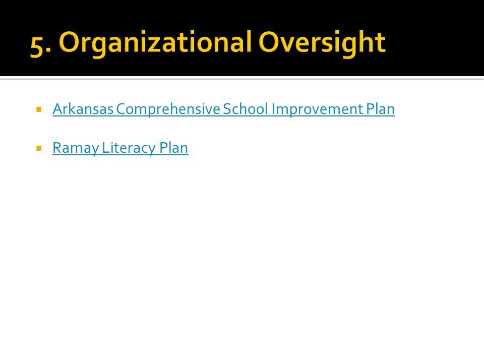  Arkansas Comprehensive School Improvement Plan Arkansas Comprehensive School Improvement Plan  Ramay Literacy Plan Ramay Literacy Plan