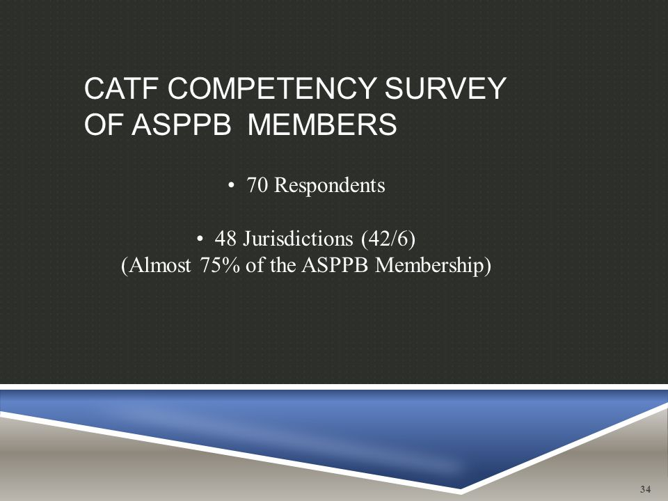 CATF COMPETENCY SURVEY OF ASPPB MEMBERS 34 70 Respondents 48 Jurisdictions (42/6) (Almost 75% of the ASPPB Membership)