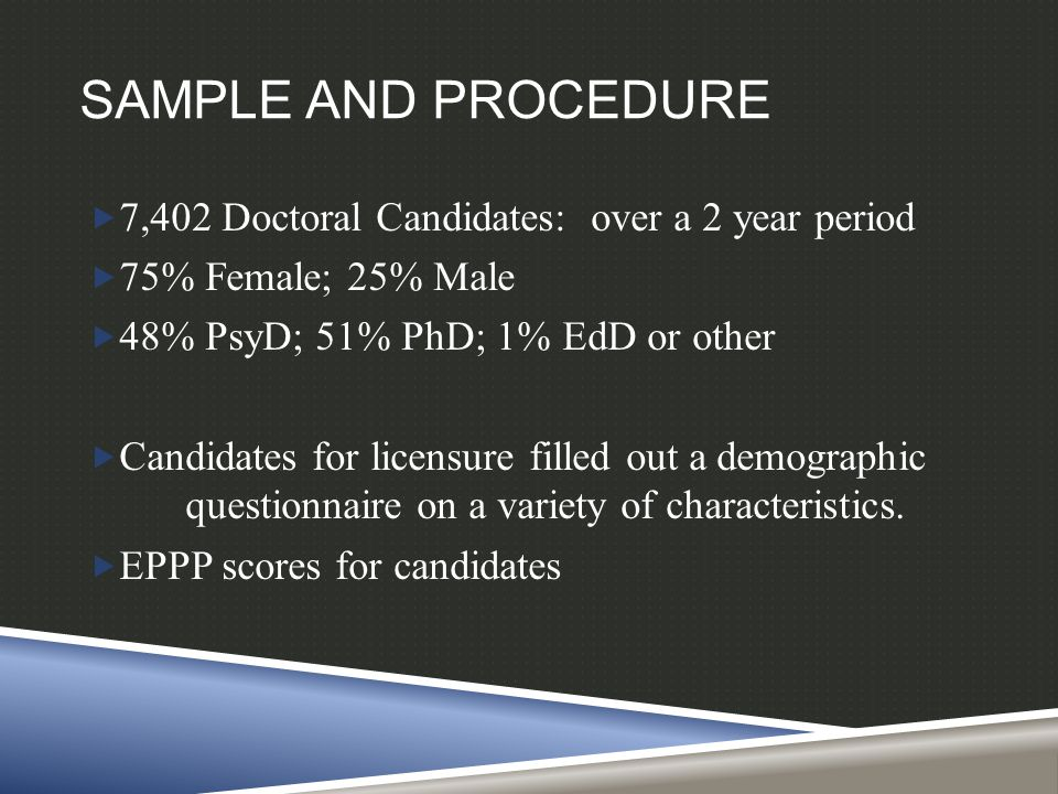 SAMPLE AND PROCEDURE  7,402 Doctoral Candidates: over a 2 year period  75% Female; 25% Male  48% PsyD; 51% PhD; 1% EdD or other  Candidates for li