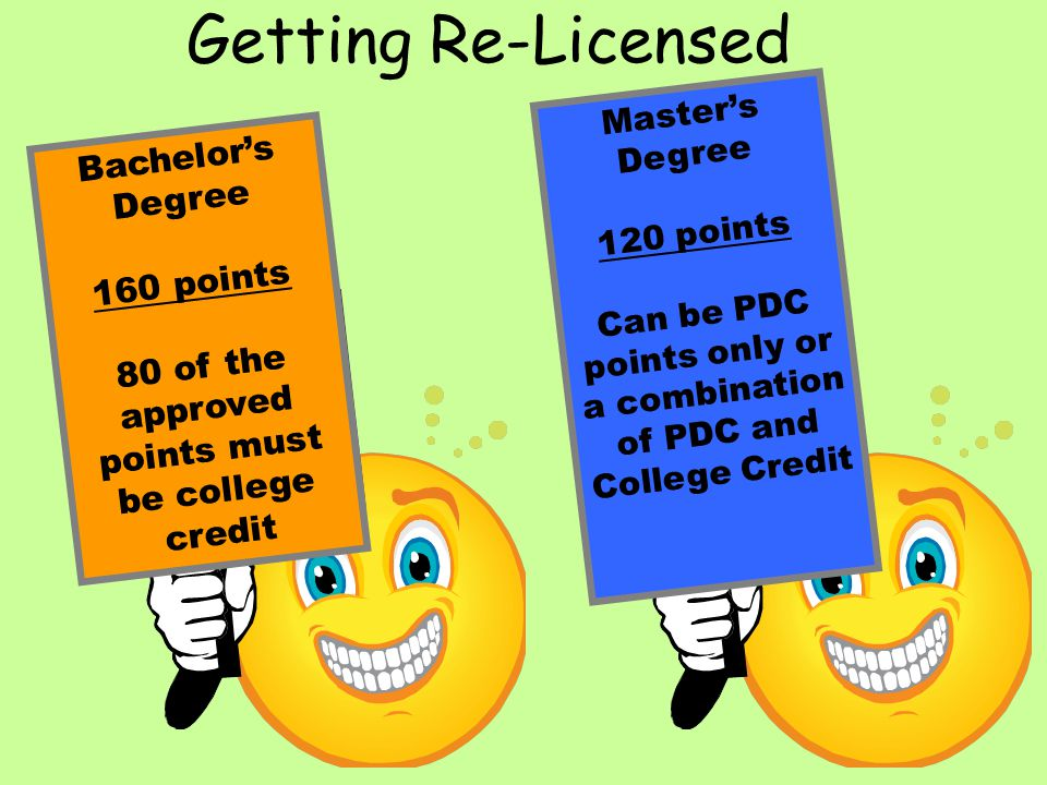 Getting Re-Licensed Bachelor's Degree 160 points 80 of the approved points must be college credit Master's Degree 120 points Can be PDC points only or a combination of PDC and College Credit